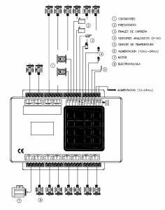 EsquemaConexionProgramador_Intelkia2 ped-dnv